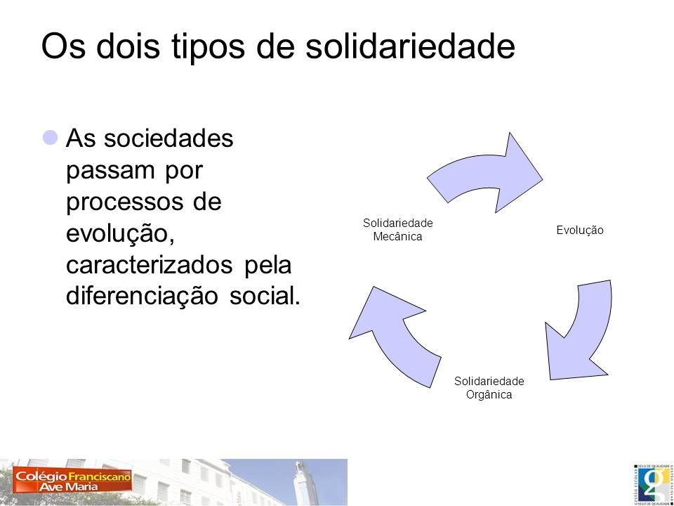 Os dois tipos de solidariedade As sociedades passam por processos de evolução, caracterizados pela diferenciação social. Evolução Solidariedade Orgâni