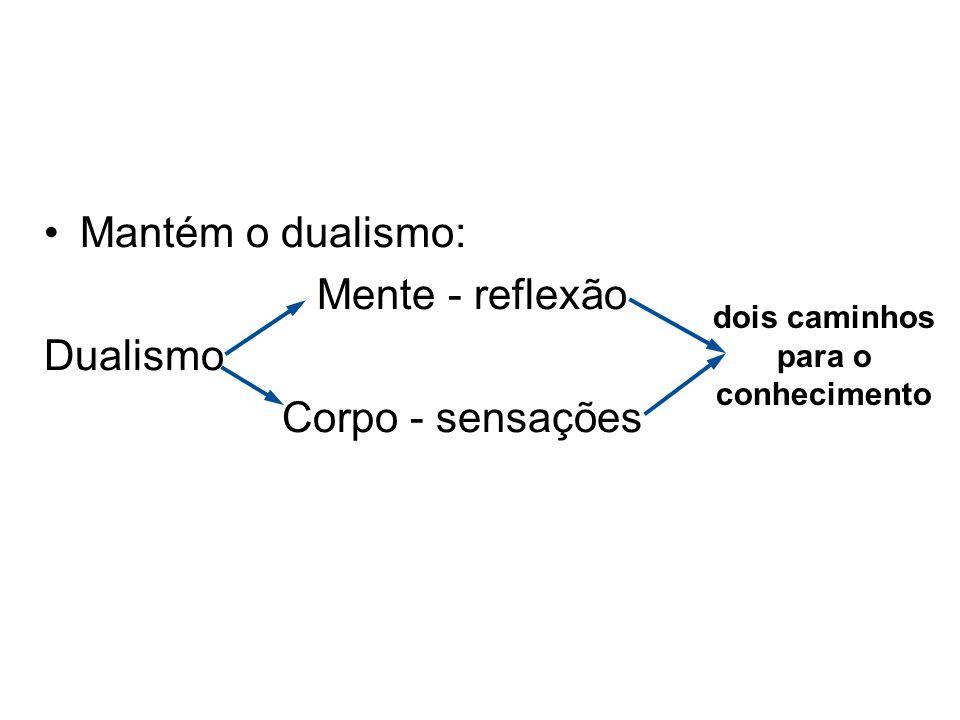 Mantém o dualismo: Mente - reflexão Dualismo Corpo - sensações dois caminhos para o conhecimento