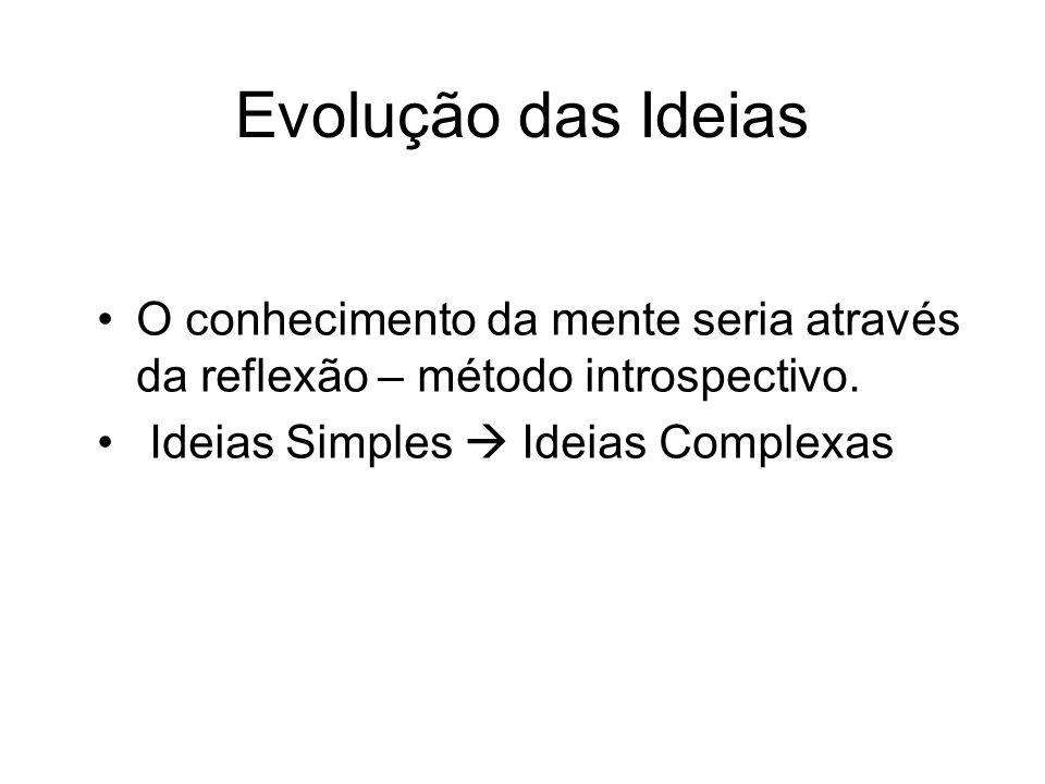 Evolução das Ideias O conhecimento da mente seria através da reflexão – método introspectivo. Ideias Simples Ideias Complexas