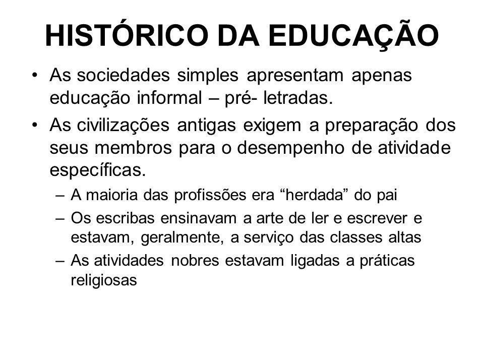 HISTÓRICO DA EDUCAÇÃO As sociedades simples apresentam apenas educação informal – pré- letradas. As civilizações antigas exigem a preparação dos seus