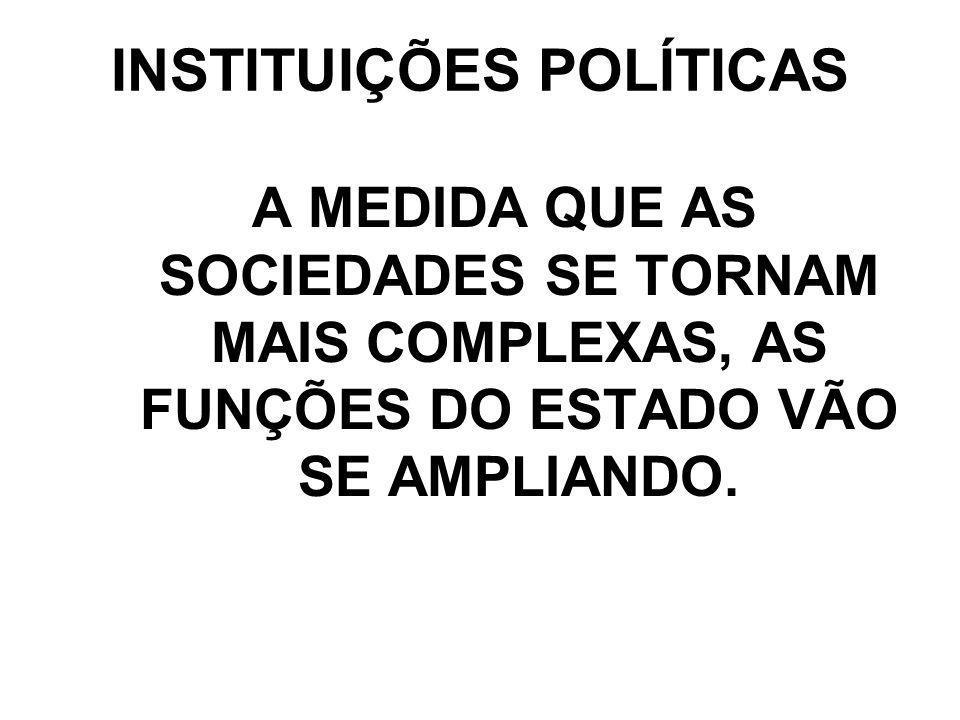 INSTITUIÇÕES POLÍTICAS A MEDIDA QUE AS SOCIEDADES SE TORNAM MAIS COMPLEXAS, AS FUNÇÕES DO ESTADO VÃO SE AMPLIANDO.