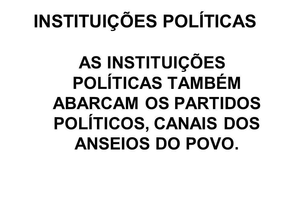 INSTITUIÇÕES POLÍTICAS AS INSTITUIÇÕES POLÍTICAS TAMBÉM ABARCAM OS PARTIDOS POLÍTICOS, CANAIS DOS ANSEIOS DO POVO.