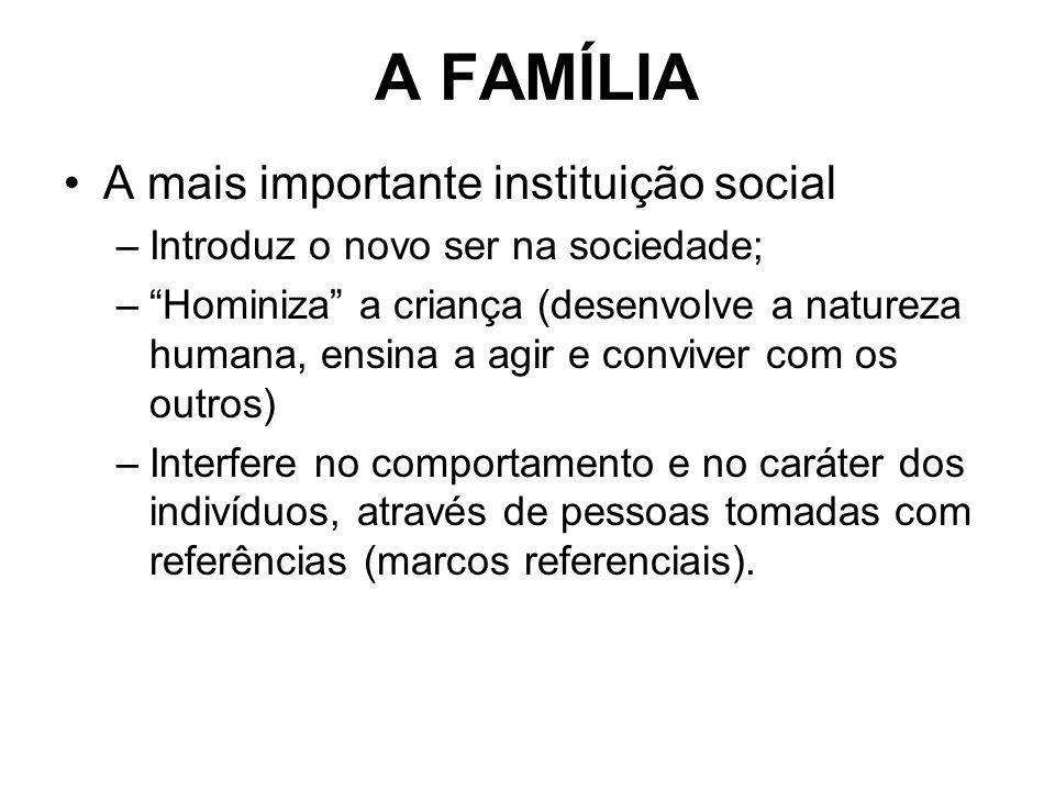 A FAMÍLIA A mais importante instituição social –Introduz o novo ser na sociedade; –Hominiza a criança (desenvolve a natureza humana, ensina a agir e c
