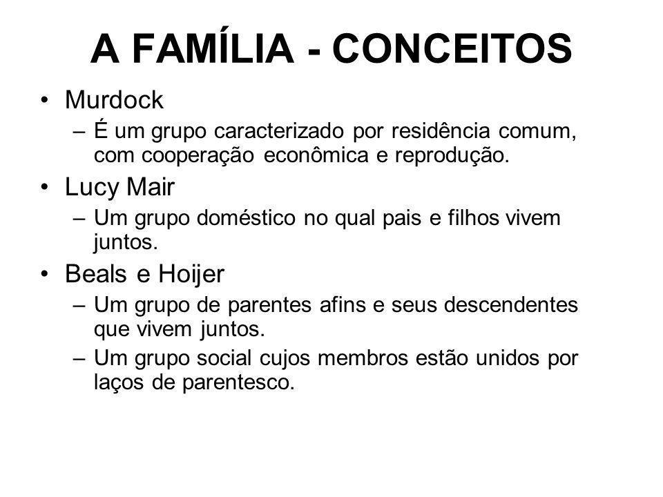 A FAMÍLIA - CONCEITOS Murdock –É um grupo caracterizado por residência comum, com cooperação econômica e reprodução. Lucy Mair –Um grupo doméstico no