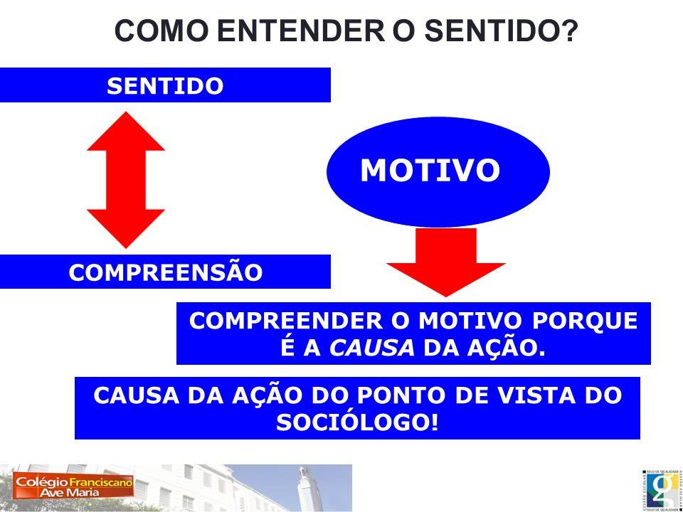 COMO ENTENDER O SENTIDO? SENTIDO COMPREENSÃO MOTIVO COMPREENDER O MOTIVO PORQUE É A CAUSA DA AÇÃO. CAUSA DA AÇÃO DO PONTO DE VISTA DO SOCIÓLOGO!