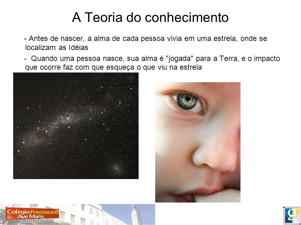 A Teoria do conhecimento - Antes de nascer, a alma de cada pessoa vivia em uma estrela, onde se localizam as Idéias - Quando uma pessoa nasce, sua alm