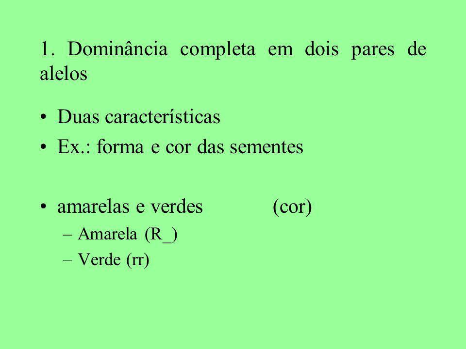 1. Dominância completa em dois pares de alelos Duas características Ex.: forma e cor das sementes amarelas e verdes(cor) –Amarela (R_) –Verde (rr)