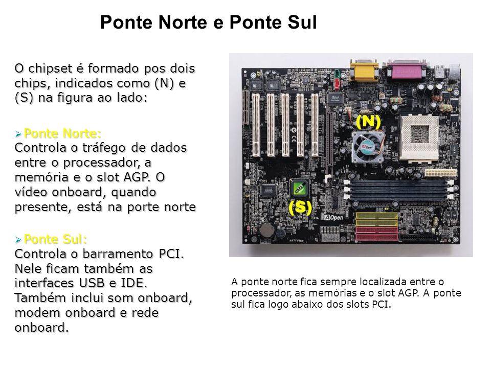 Ponte Norte e Ponte Sul O chipset é formado pos dois chips, indicados como (N) e (S) na figura ao lado: Ponte Norte: Controla o tráfego de dados entre