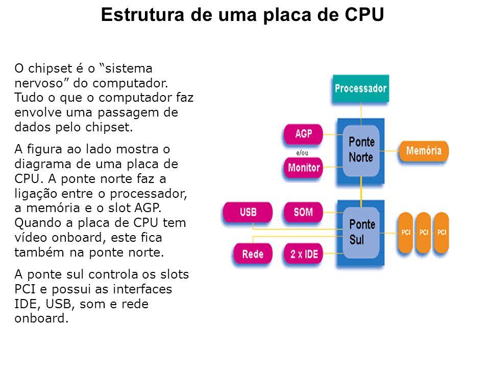 Estrutura de uma placa de CPU O chipset é o sistema nervoso do computador. Tudo o que o computador faz envolve uma passagem de dados pelo chipset. A f