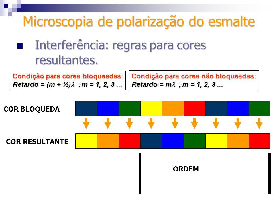 COR BLOQUEDA COR RESULTANTE Microscopia de polarização do esmalte Interferência: regras para cores resultantes. Interferência: regras para cores resul