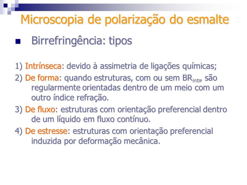 Microscopia de polarização do esmalte Birrefringência: tipos Birrefringência: tipos 1) Intrínseca: devido à assimetria de ligações químicas; 2) De for