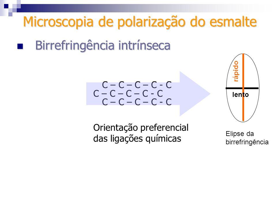 C – C – C – C - C Orientação preferencial das ligações químicas lento rápido Elipse da birrefringência Birrefringência intrínseca Birrefringência intr
