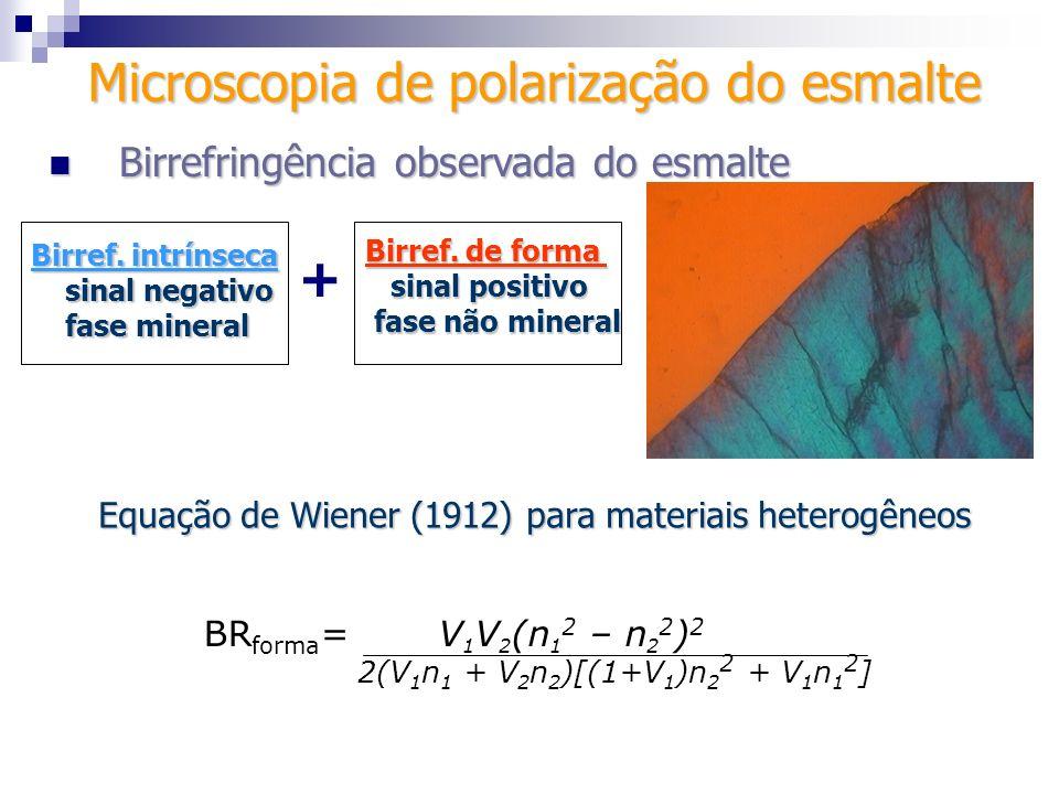 BR forma = V 1 V 2 (n 1 2 – n 2 2 ) 2 2(V 1 n 1 + V 2 n 2 )[(1+V 1 )n 2 2 + V 1 n 1 2 ] Equação de Wiener (1912) para materiais heterogêneos Birref. i
