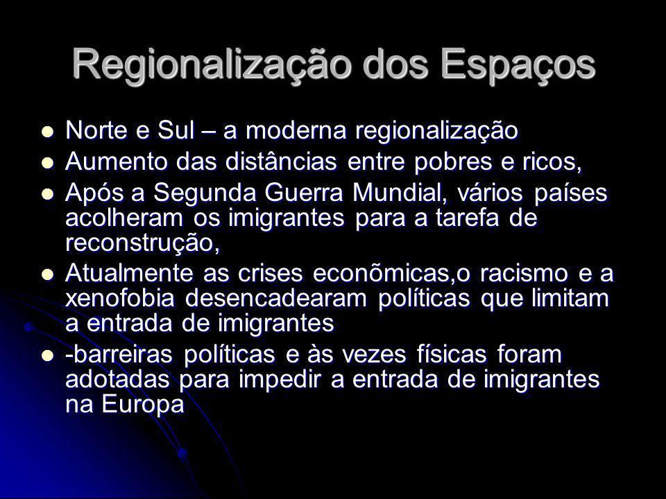 Regionalização dos Espaços Norte e Sul – a moderna regionalização Norte e Sul – a moderna regionalização Aumento das distâncias entre pobres e ricos,
