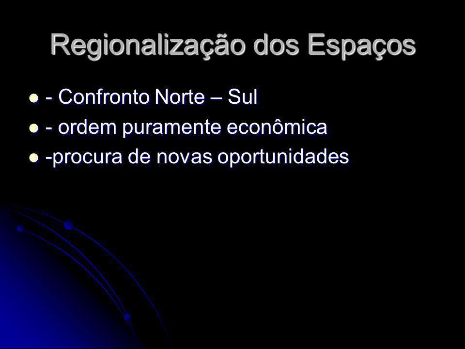 Regionalização dos Espaços - Confronto Norte – Sul - Confronto Norte – Sul - ordem puramente econômica - ordem puramente econômica -procura de novas o