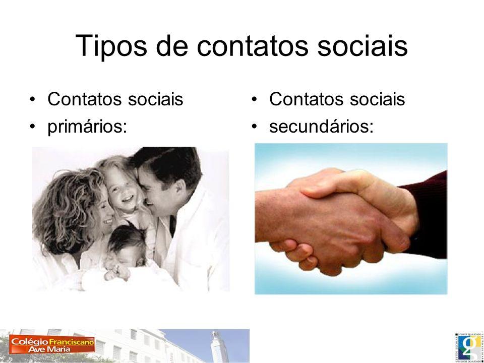 TIPOS DE CONTATO SOCIAL Contato Social Primário ; São contatos pessoais diretos e que têm uma forte base emocional.