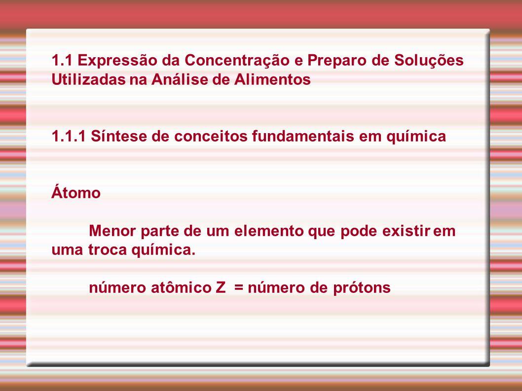 1.1 Expressão da Concentração e Preparo de Soluções Utilizadas na Análise de Alimentos 1.1.1 Síntese de conceitos fundamentais em química Átomo Menor