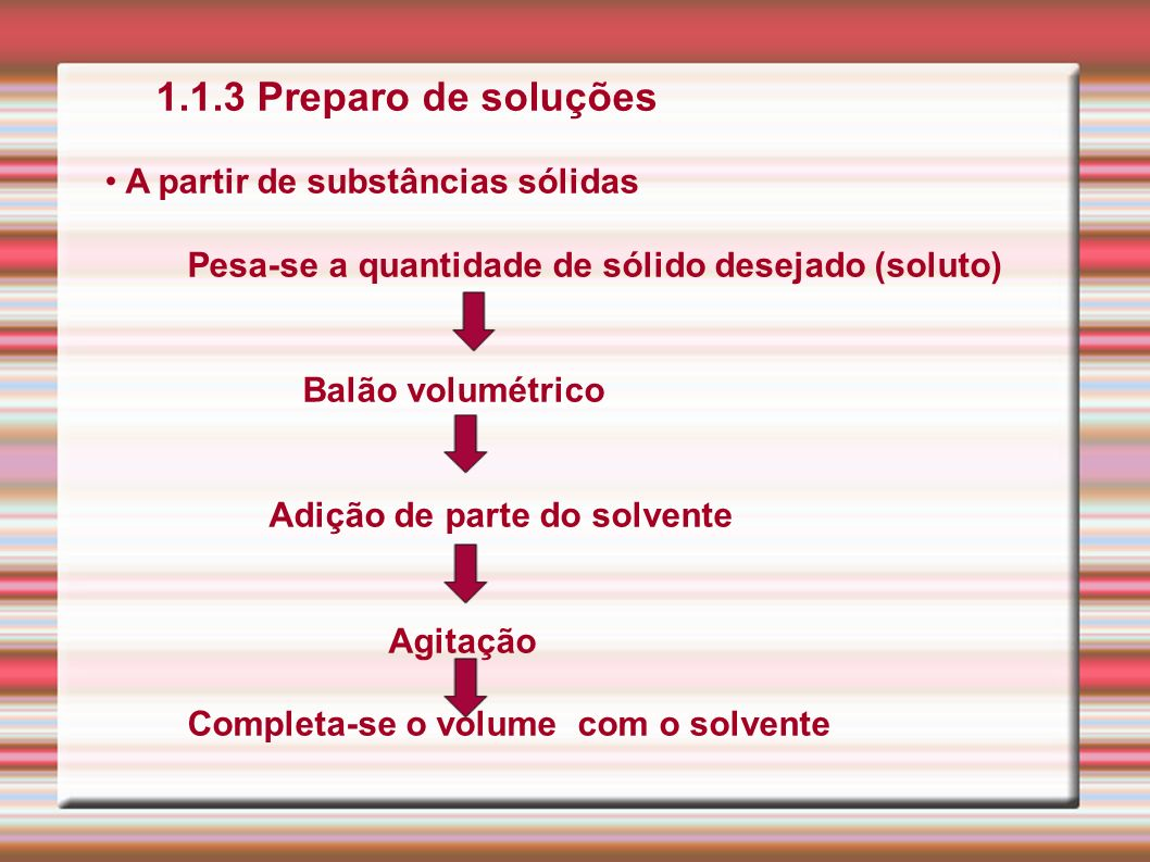 1.1.3 Preparo de soluções A partir de substâncias sólidas Pesa-se a quantidade de sólido desejado (soluto) Balão volumétrico Adição de parte do solven
