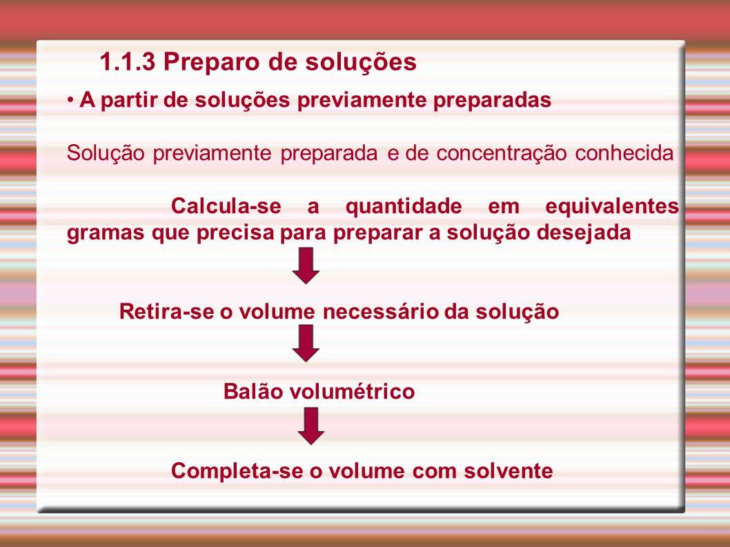 1.1.3 Preparo de soluções A partir de soluções previamente preparadas Solução previamente preparada e de concentração conhecida Calcula-se a quantidad