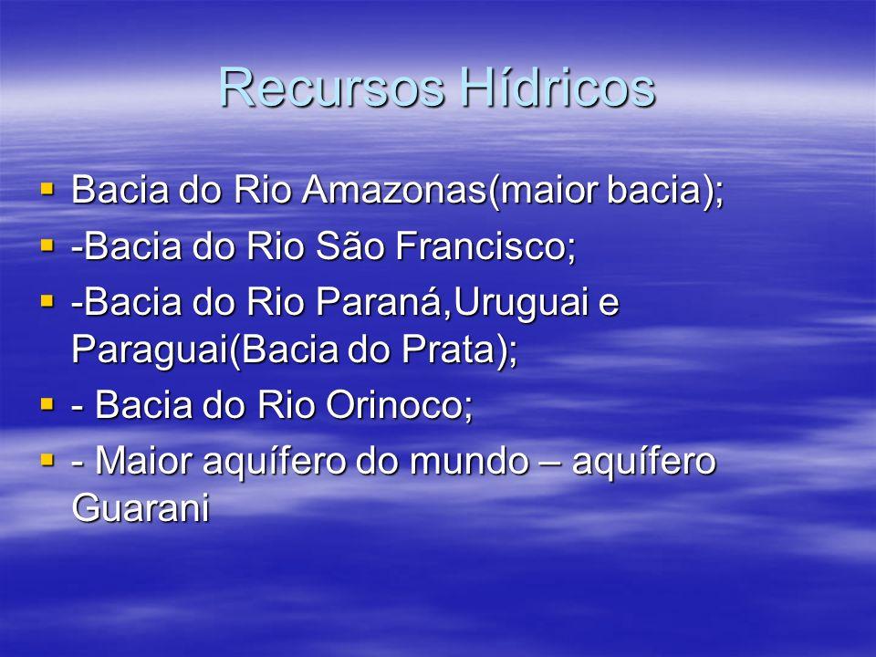 Recursos Hídricos Bacia do Rio Amazonas(maior bacia); Bacia do Rio Amazonas(maior bacia); -Bacia do Rio São Francisco; -Bacia do Rio São Francisco; -B
