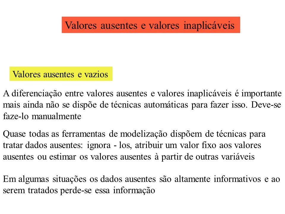 Valores ausentes e valores inaplicáveis Valores ausentes e vazios A diferenciação entre valores ausentes e valores inaplicáveis é importante mais aind