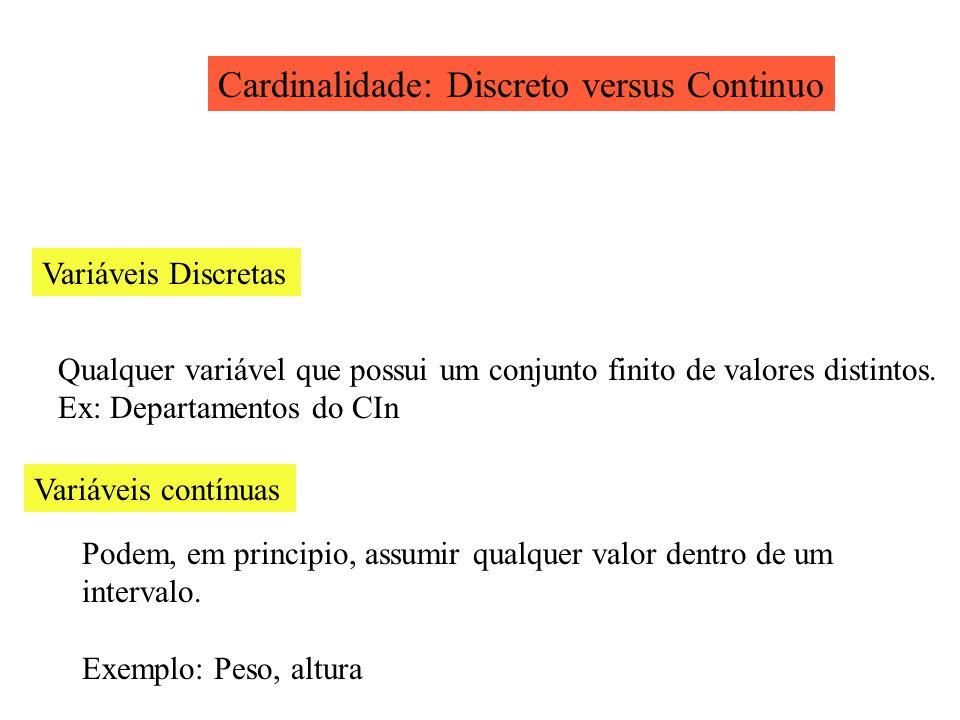 Cardinalidade: Discreto versus Continuo Variáveis Discretas Qualquer variável que possui um conjunto finito de valores distintos. Ex: Departamentos do