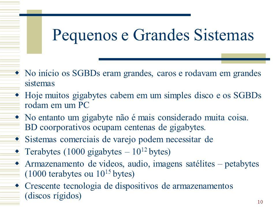 10 Pequenos e Grandes Sistemas No início os SGBDs eram grandes, caros e rodavam em grandes sistemas Hoje muitos gigabytes cabem em um simples disco e