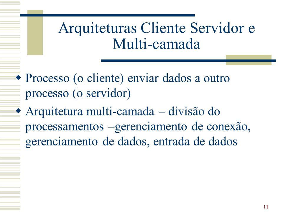 11 Arquiteturas Cliente Servidor e Multi-camada Processo (o cliente) enviar dados a outro processo (o servidor) Arquitetura multi-camada – divisão do