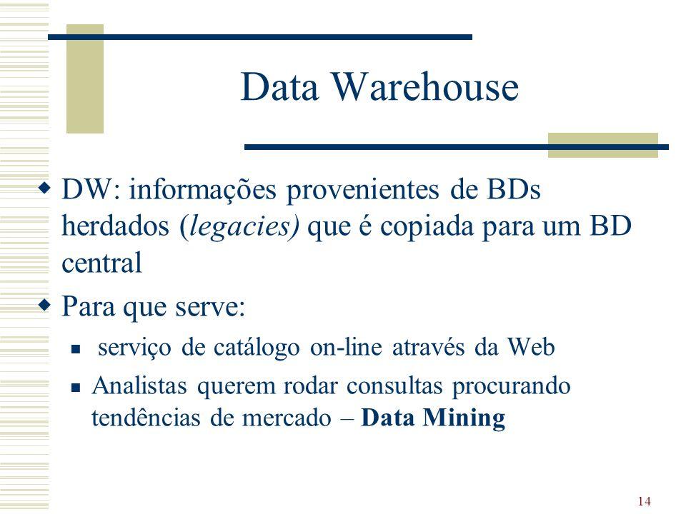 14 Data Warehouse DW: informações provenientes de BDs herdados (legacies) que é copiada para um BD central Para que serve: serviço de catálogo on-line