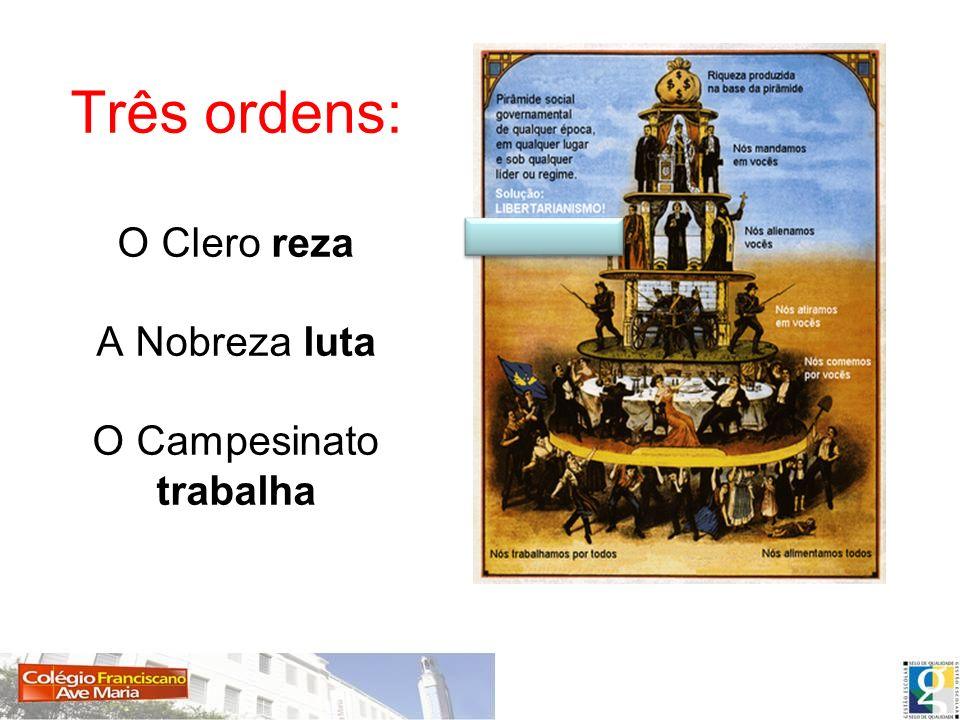 Três ordens: O Clero reza A Nobreza luta O Campesinato trabalha