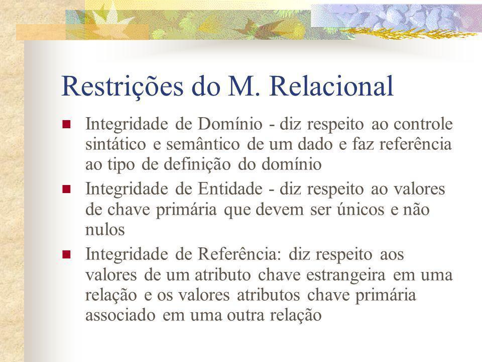Restrições do M. Relacional Integridade de Domínio - diz respeito ao controle sintático e semântico de um dado e faz referência ao tipo de definição d