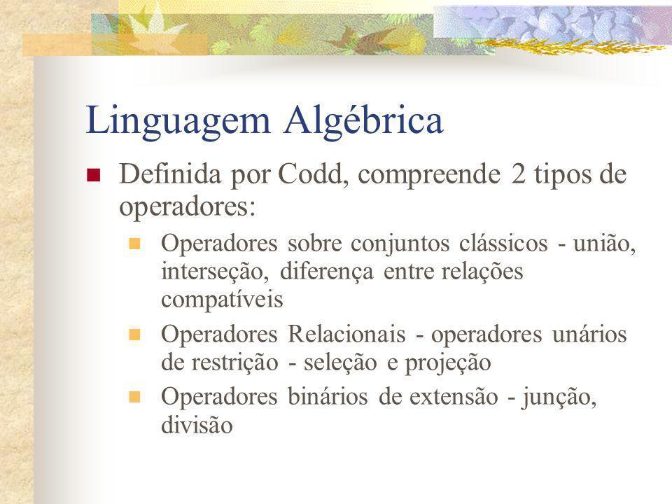 Linguagem Algébrica Definida por Codd, compreende 2 tipos de operadores: Operadores sobre conjuntos clássicos - união, interseção, diferença entre rel