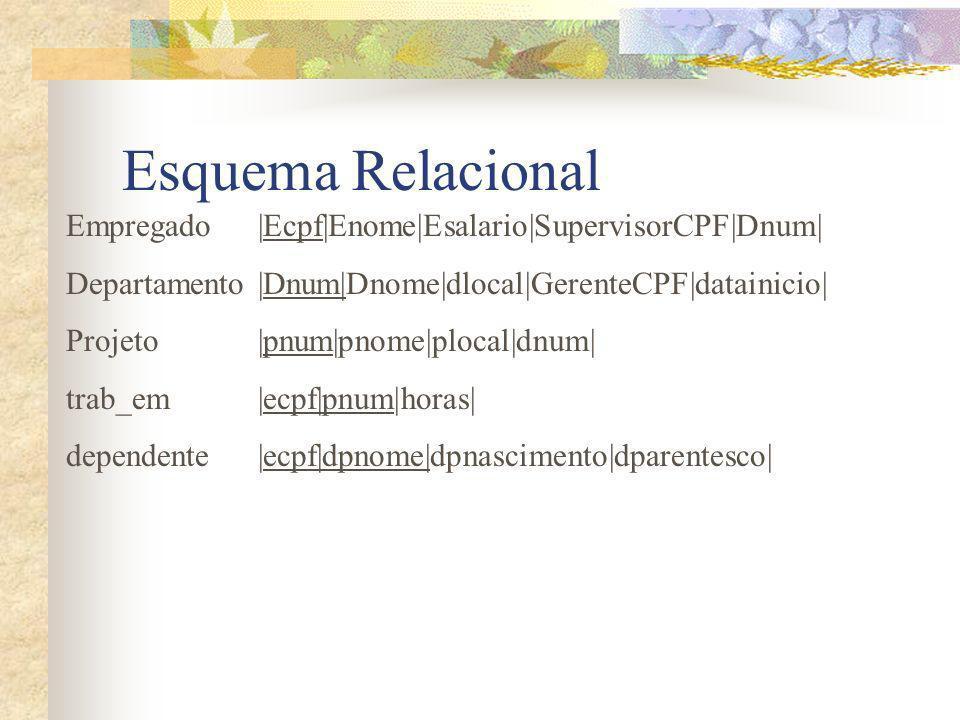 Esquema Relacional Empregado |Ecpf|Enome|Esalario|SupervisorCPF|Dnum| Departamento|Dnum|Dnome|dlocal|GerenteCPF|datainicio| Projeto|pnum|pnome|plocal|