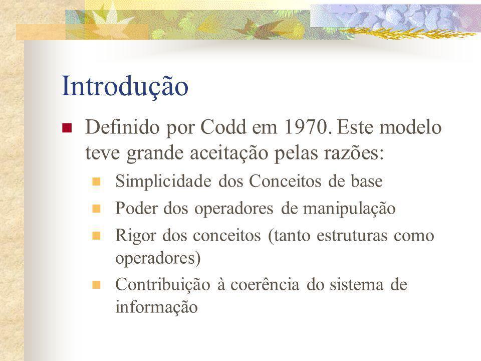 Introdução Definido por Codd em 1970. Este modelo teve grande aceitação pelas razões: Simplicidade dos Conceitos de base Poder dos operadores de manip