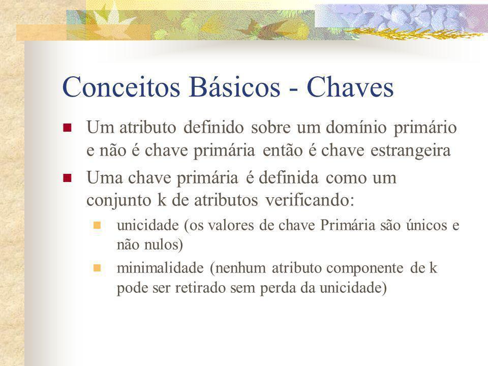 Conceitos Básicos - Chaves Um atributo definido sobre um domínio primário e não é chave primária então é chave estrangeira Uma chave primária é defini