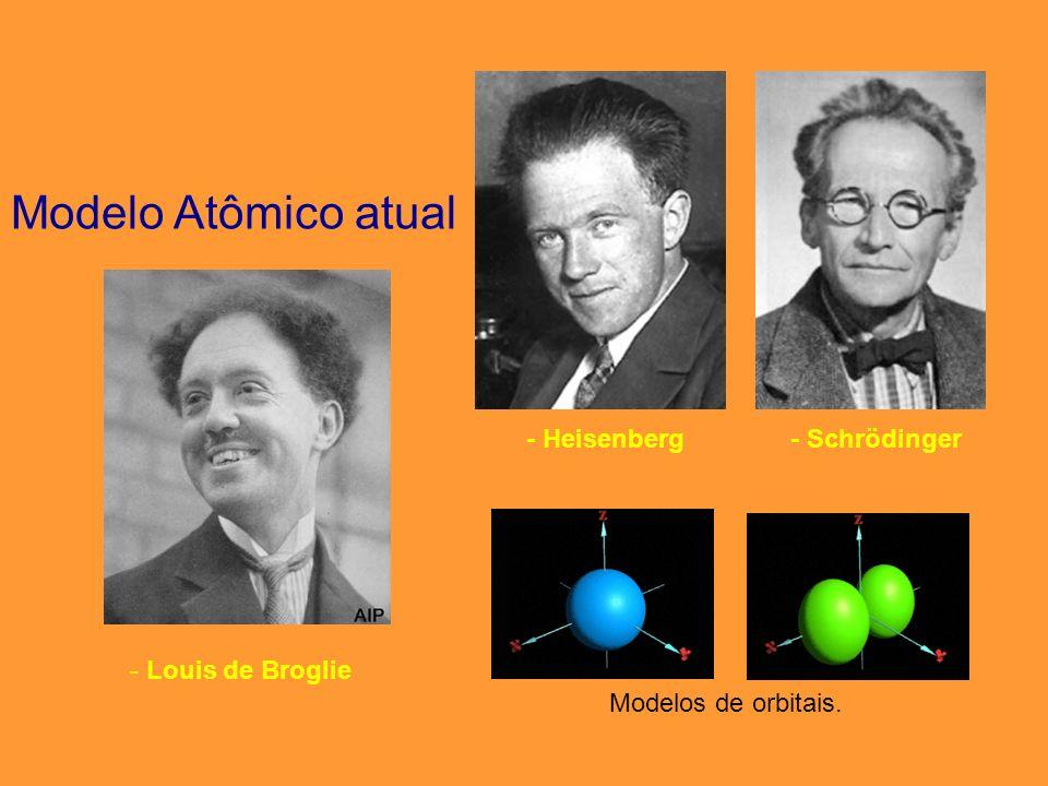 Modelo atômico atual (orbital, 1924) Problemas com do Modelo de Bohr Louis de Broglie: Dualidade da Matéria Toda e qualquer massa pode se comportar como onda.