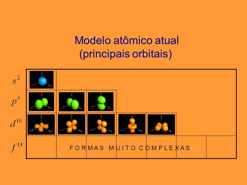 Modelos atômicos para o oxigênio, por exemplo Bohr Atual(orbitais) K L 2s 2 1s 2 2p x 2 2p y 2
