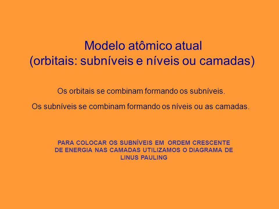 Modelo atômico atual (Diagrama de Linus Pauling) Coloca os subníveis em ordem crescente de energia.