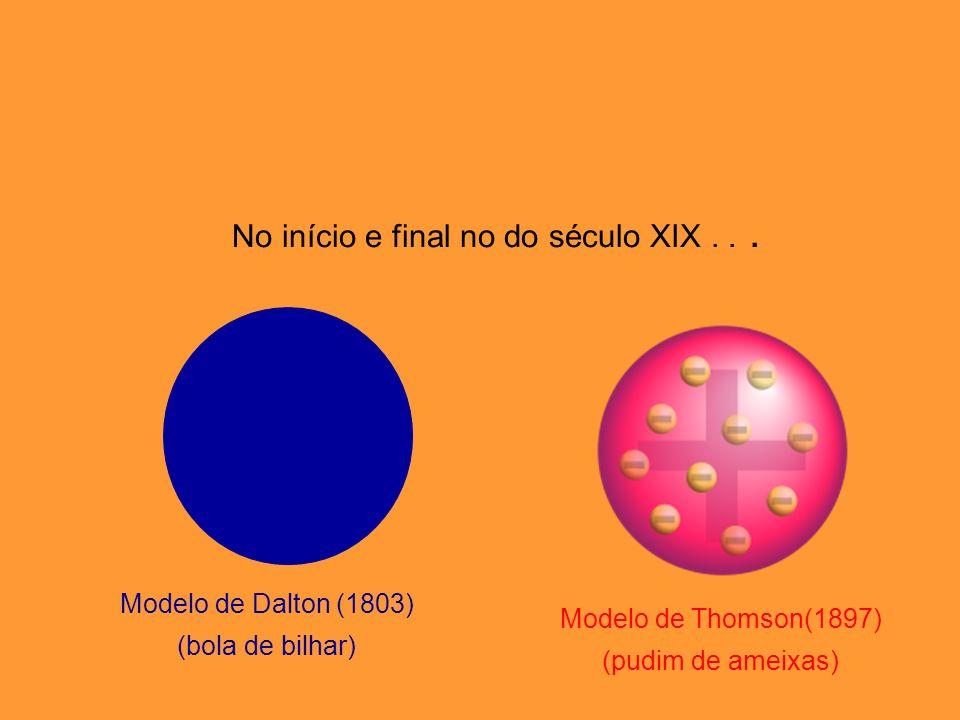 Modelo de Rutherford(1911) (planetário) Modelo de Bohr(1913) Modelo de Sommerfeld(1927) No início do século XX...