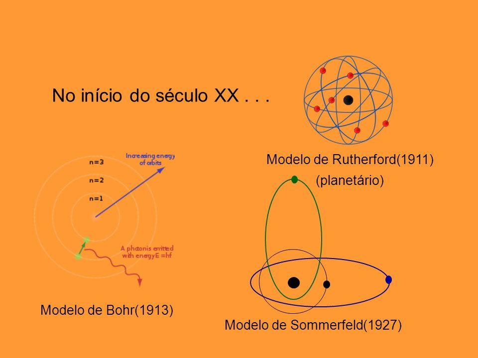 Modelo de Bohr A energia do elétron, numa camada é sempre a mesma.