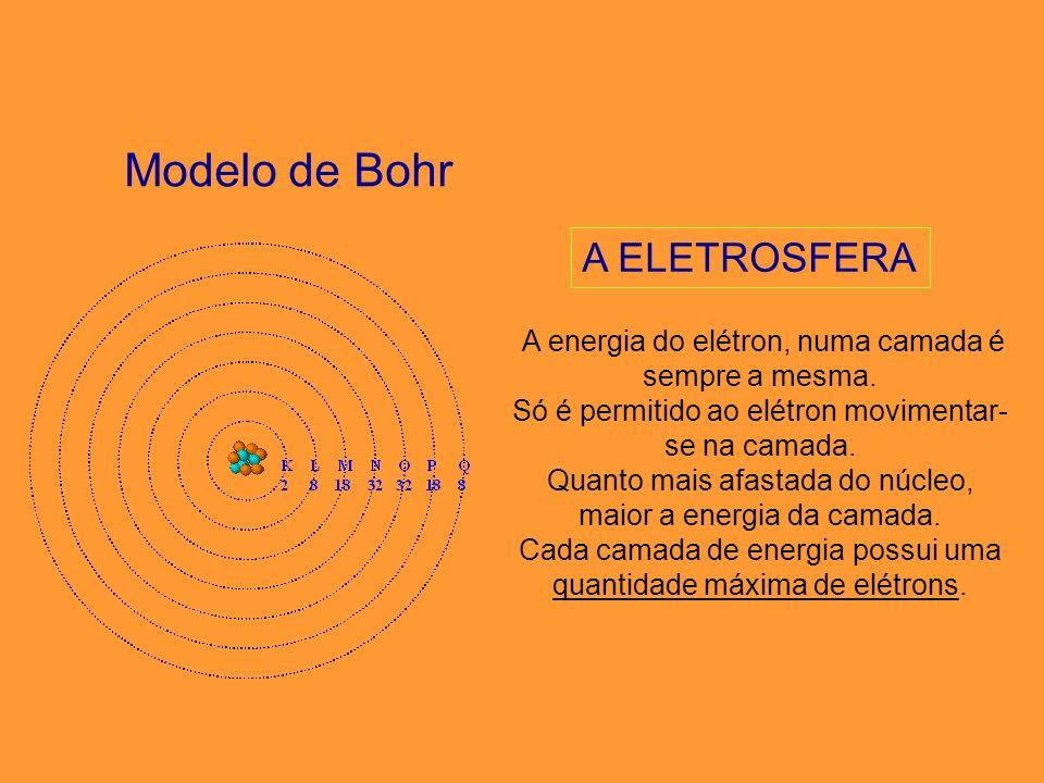 Por que o modelo de Bohr.
