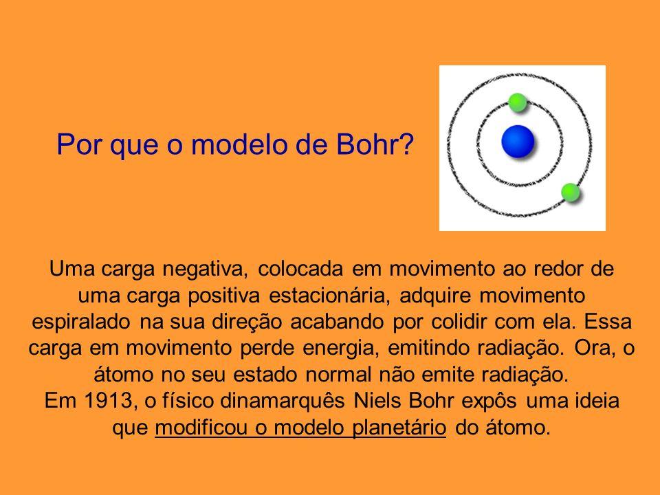 Modelo de Bohr Bohr estudou espectros de emissão do gás hidrogênio.
