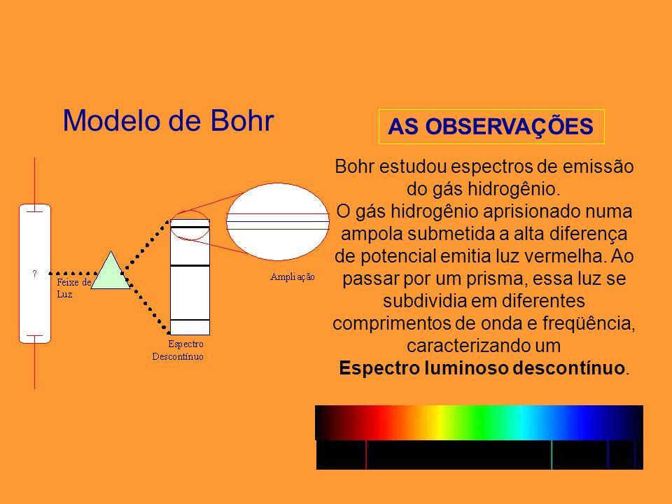Modelo de Bohr Os elétrons estão movimentando ao redor do núcleo em órbitas de energia FIXA, QUANTIZADA E ESTACIONÁRIA (AS CAMADAS).
