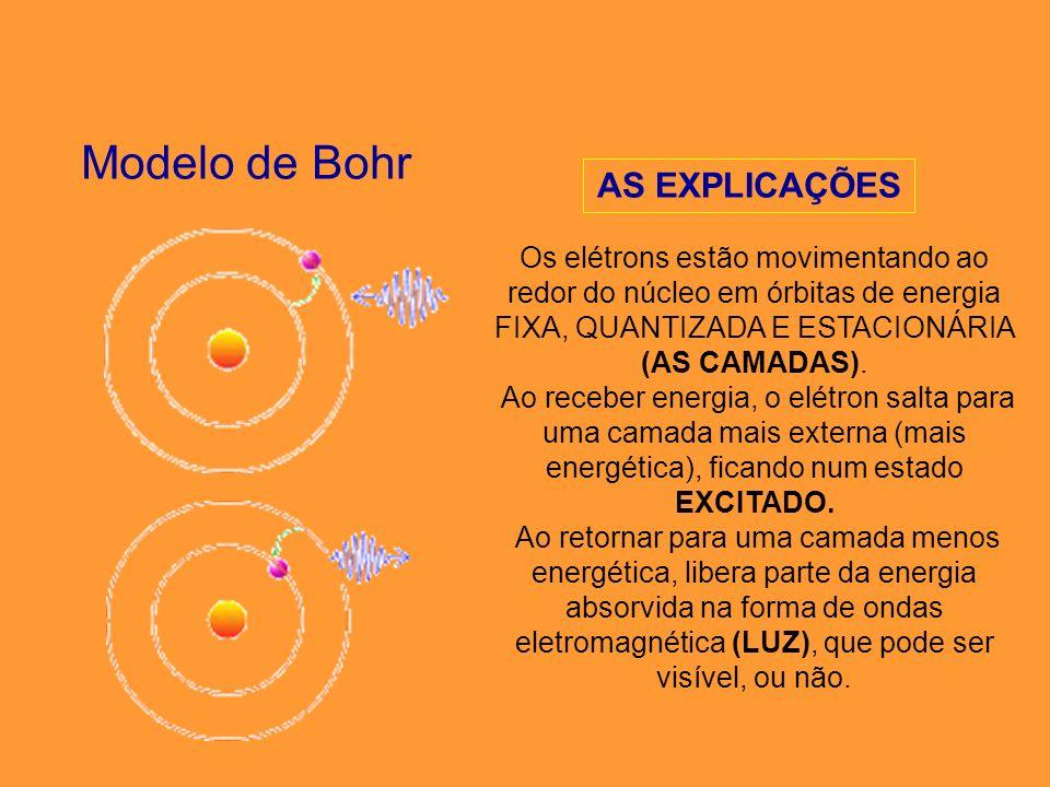 Modelo de Sommerfeld Para átomos com mais de um elétron, ao se ampliar as raias luminosas, subdivisões apareciam, caracterizando que o elétron, ao retornar para a camada, não voltava exatamente para a camada, mas para bem próximo dela, emitindo ondas eletromagnéticas com energias bem próximas umas das outras.