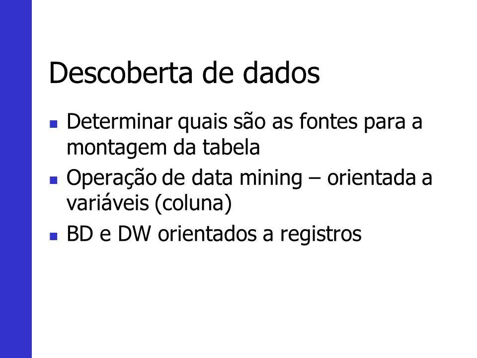 Descoberta de dados Determinar quais são as fontes para a montagem da tabela Operação de data mining – orientada a variáveis (coluna) BD e DW orientados a registros