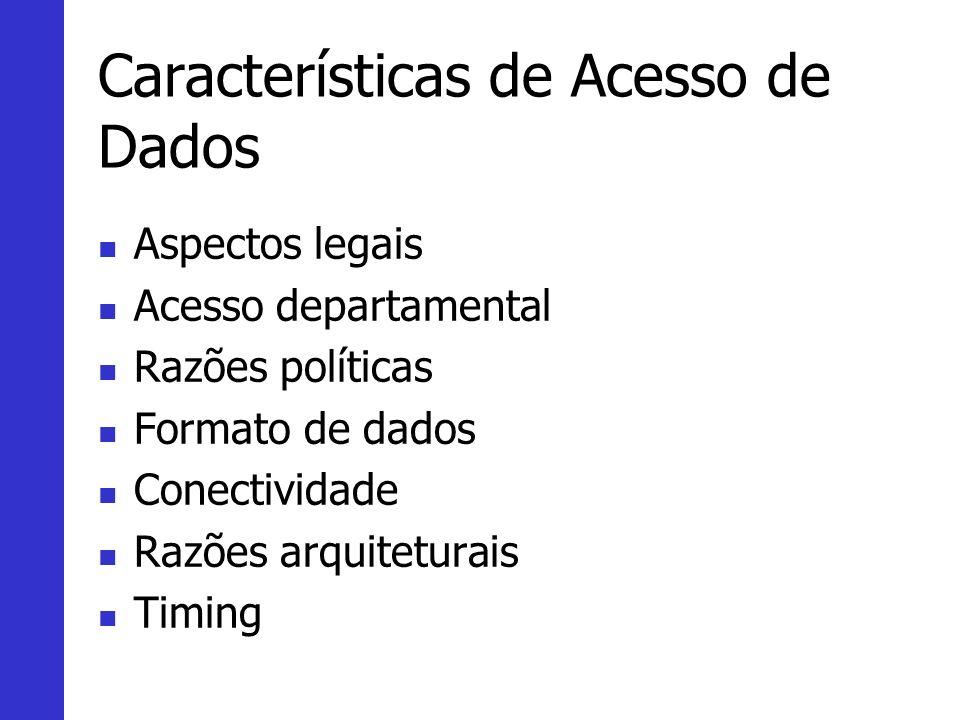 Características de Acesso de Dados Aspectos legais Acesso departamental Razões políticas Formato de dados Conectividade Razões arquiteturais Timing