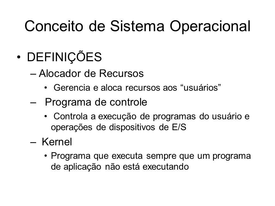 Conceito de Sistema Operacional DEFINIÇÕES –Alocador de Recursos Gerencia e aloca recursos aos usuários – Programa de controle Controla a execução de programas do usuário e operações de dispositivos de E/S – Kernel Programa que executa sempre que um programa de aplicação não está executando