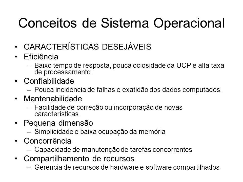 Conceitos de Sistema Operacional CARACTERÍSTICAS DESEJÁVEIS Eficiência –Baixo tempo de resposta, pouca ociosidade da UCP e alta taxa de processamento.
