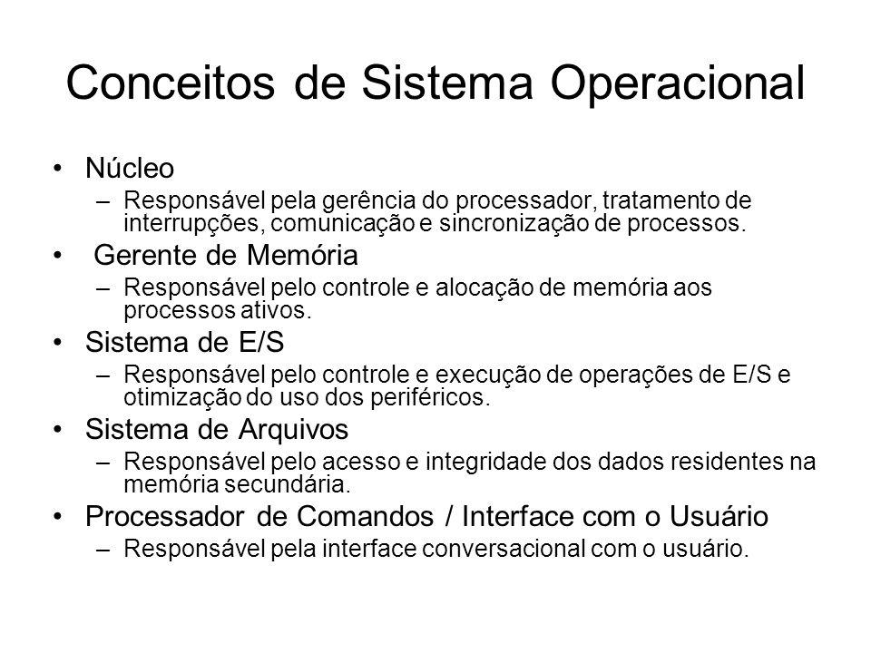 Conceitos de Sistema Operacional Núcleo –Responsável pela gerência do processador, tratamento de interrupções, comunicação e sincronização de processos.