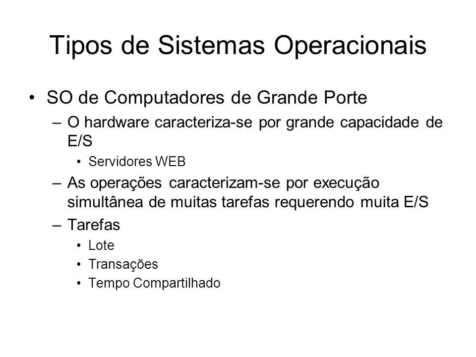 Tipos de Sistemas Operacionais SO de Computadores de Grande Porte –O hardware caracteriza-se por grande capacidade de E/S Servidores WEB –As operações caracterizam-se por execução simultânea de muitas tarefas requerendo muita E/S –Tarefas Lote Transações Tempo Compartilhado